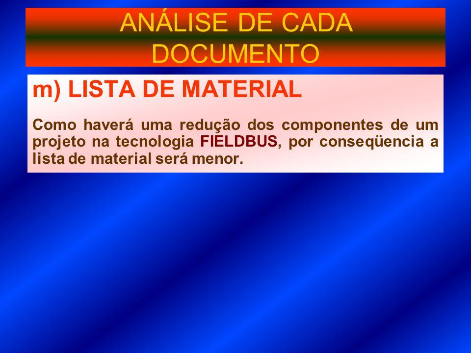 m) LISTA DE MATERIAL Como haverá uma redução dos componentes de um projeto na tecnologia FIELDBUS, por conseqüencia a lista de material será menor. AN
