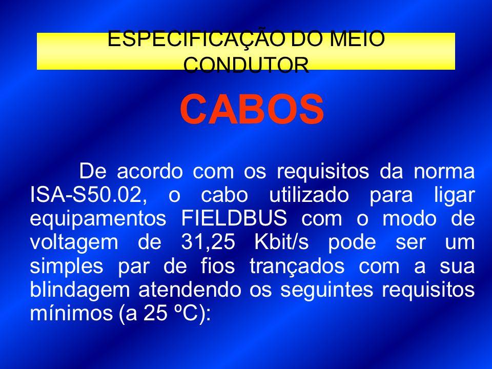 CABOS De acordo com os requisitos da norma ISA-S50.02, o cabo utilizado para ligar equipamentos FIELDBUS com o modo de voltagem de 31,25 Kbit/s pode s