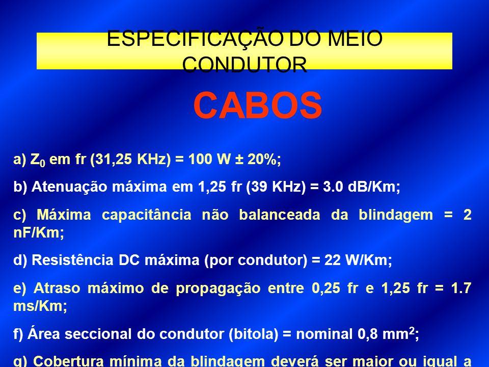a) Z 0 em fr (31,25 KHz) = 100 W ± 20%; b) Atenuação máxima em 1,25 fr (39 KHz) = 3.0 dB/Km; c) Máxima capacitância não balanceada da blindagem = 2 nF