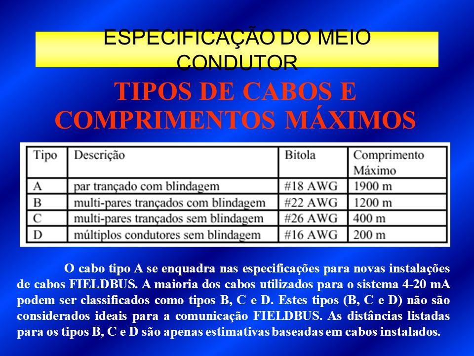 TIPOS DE CABOS E COMPRIMENTOS MÁXIMOS ESPECIFICAÇÃO DO MEIO CONDUTOR O cabo tipo A se enquadra nas especificações para novas instalações de cabos FIEL