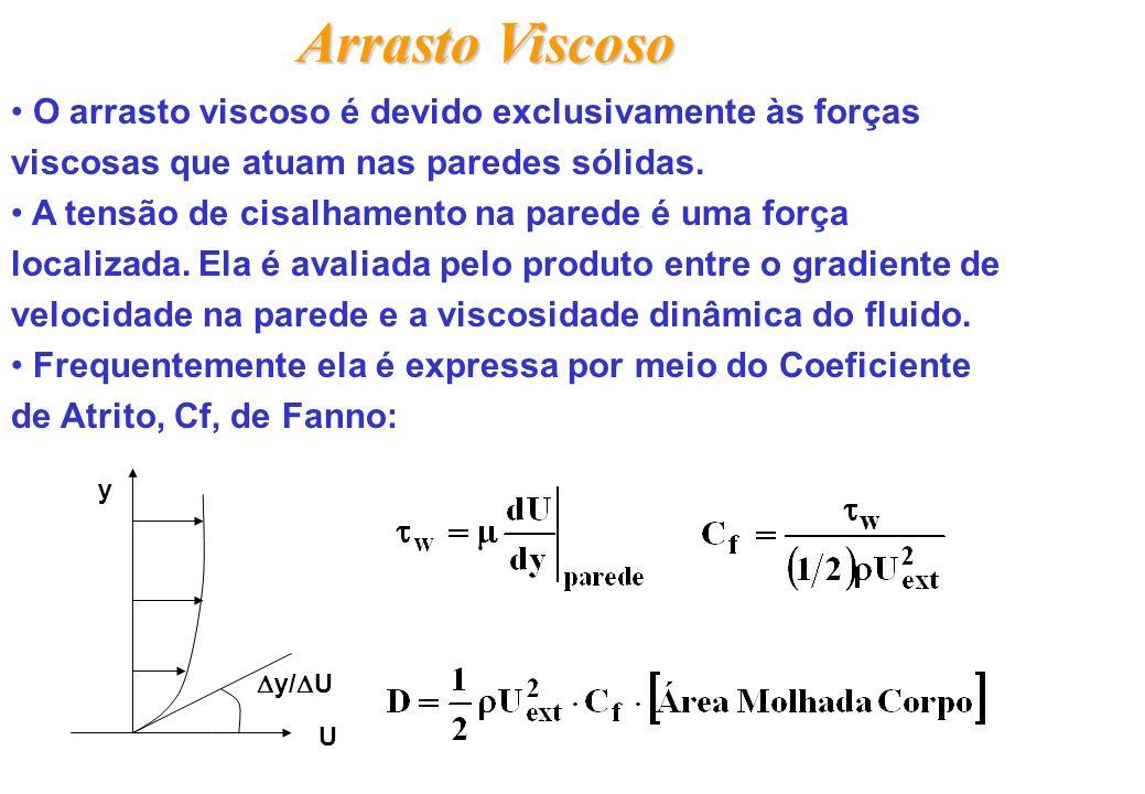 Arrasto Viscoso A força de arrasto viscoso total num corpo, é avaliada a partir da integração do arrasto localizado ao longo do corpo.