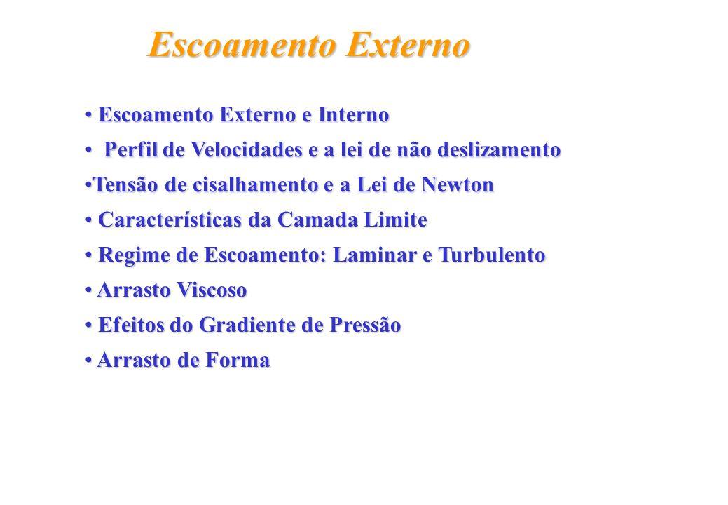 Escoamento Externo x Interno Escoamentos externos não são confinados por paredes.