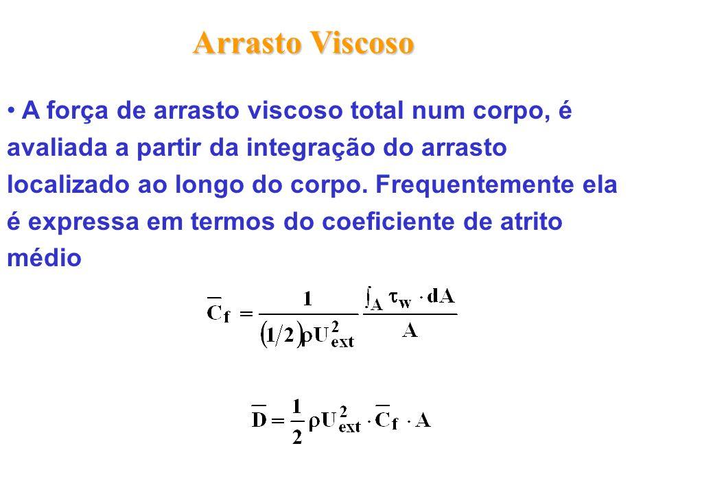 Arrasto Viscoso Arrasto viscoso em uma placa plana com ausência de gradiente de pressão: