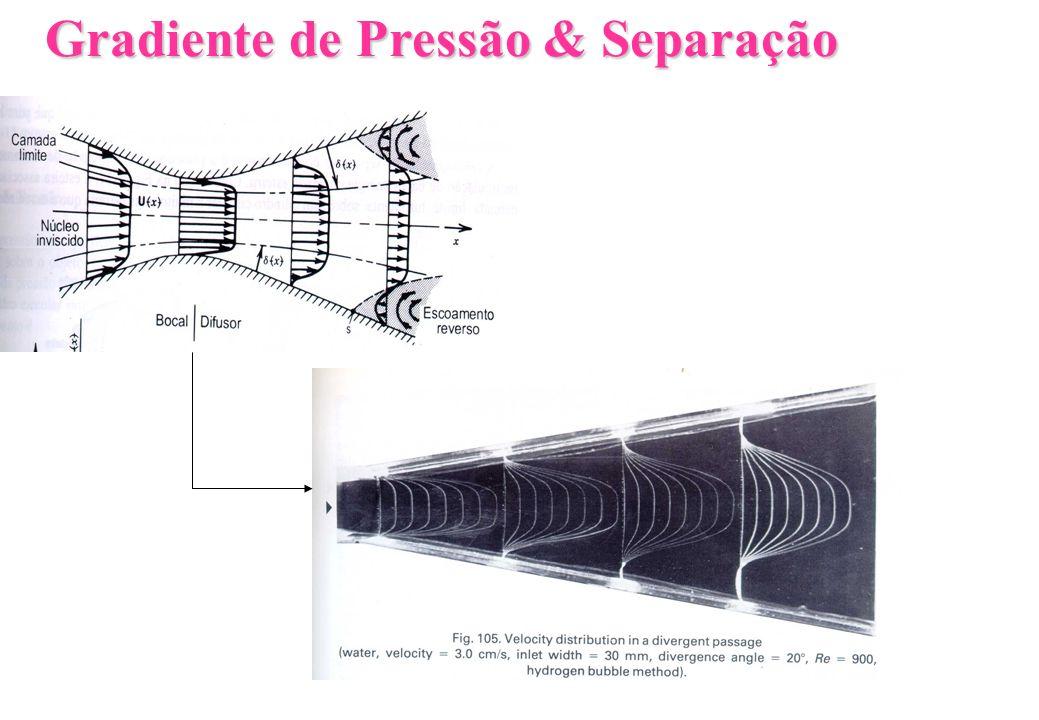 Cylinder Separation Movie