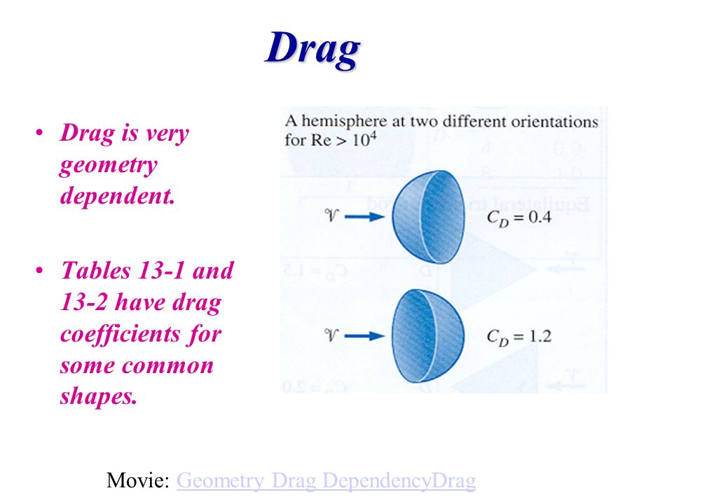 Drag Drag is very geometry dependent. Tables 13-1 and 13-2 have drag coefficients for some common shapes. Movie: Geometry Drag DependencyDragGeometry