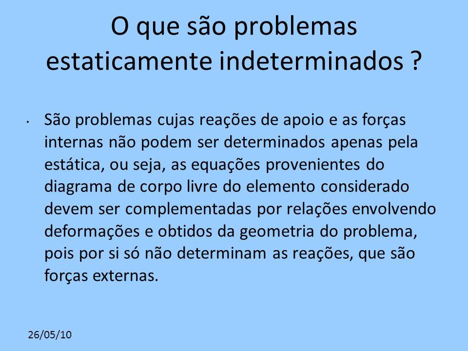 26/05/10 O que determina um problema ser estaticamente indeterminado .