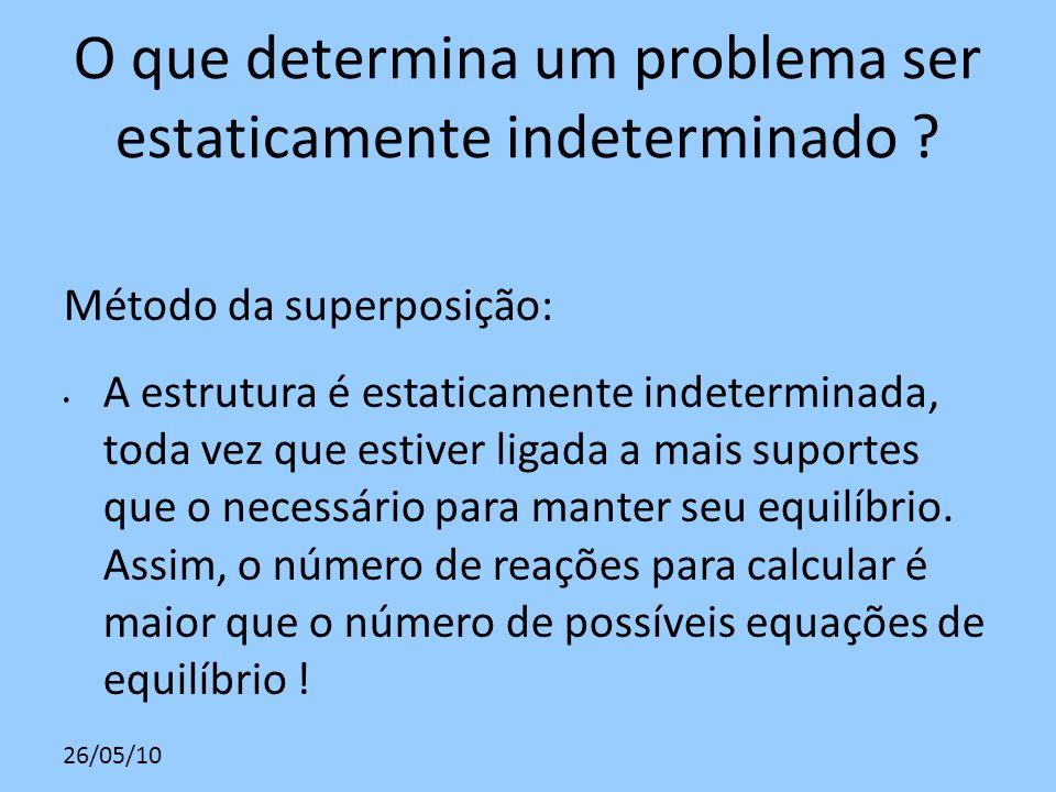 26/05/10 Na resolução dos exercícios, é comum chamar um dos suportes da estrutura de super abundantes e eliminá-lo para proceder com a resolução.