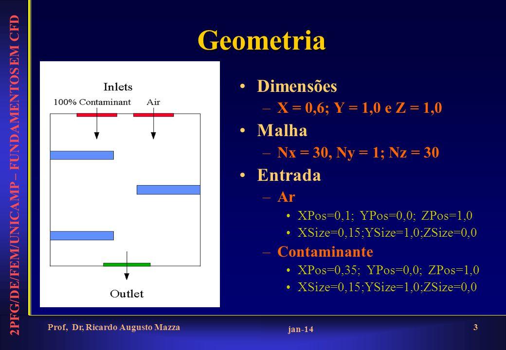 2PFG/DE/FEM/UNICAMP – FUNDAMENTOS EM CFD jan-14 Prof, Dr, Ricardo Augusto Mazza3 Geometria Dimensões –X = 0,6; Y = 1,0 e Z = 1,0 Malha –Nx = 30, Ny = 1; Nz = 30 Entrada –Ar XPos=0,1; YPos=0,0; ZPos=1,0 XSize=0,15;YSize=1,0;ZSize=0,0 –Contaminante XPos=0,35; YPos=0,0; ZPos=1,0 XSize=0,15;YSize=1,0;ZSize=0,0