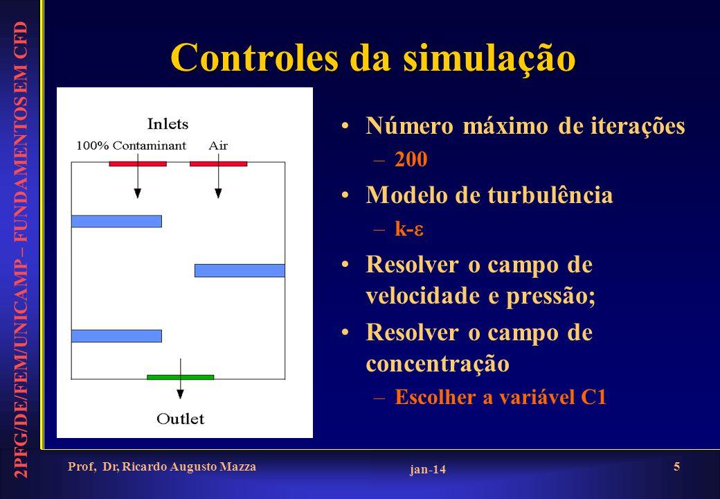 2PFG/DE/FEM/UNICAMP – FUNDAMENTOS EM CFD jan-14 Prof, Dr, Ricardo Augusto Mazza5 Controles da simulação Número máximo de iterações –200 Modelo de turbulência –k- Resolver o campo de velocidade e pressão; Resolver o campo de concentração –Escolher a variável C1
