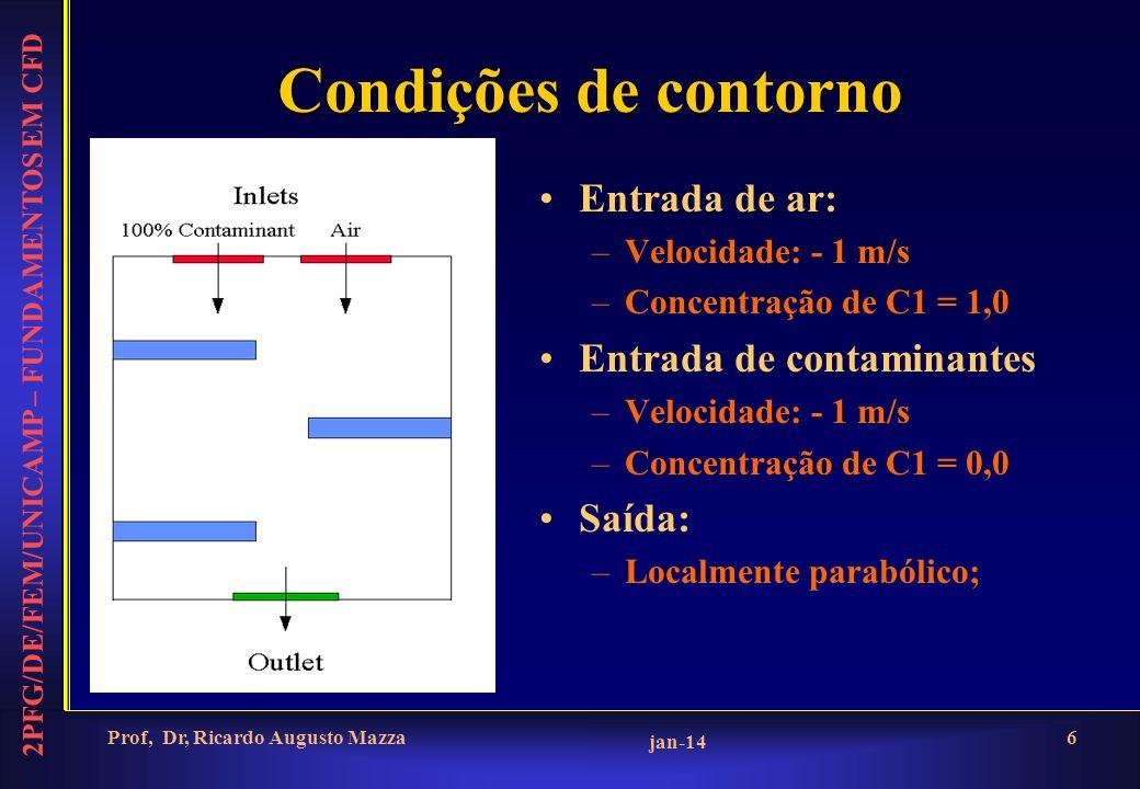 2PFG/DE/FEM/UNICAMP – FUNDAMENTOS EM CFD jan-14 Prof, Dr, Ricardo Augusto Mazza6 Condições de contorno Entrada de ar: –Velocidade: - 1 m/s –Concentração de C1 = 1,0 Entrada de contaminantes –Velocidade: - 1 m/s –Concentração de C1 = 0,0 Saída: –Localmente parabólico;