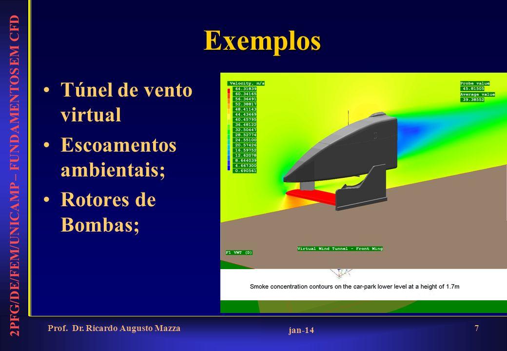 2PFG/DE/FEM/UNICAMP – FUNDAMENTOS EM CFD jan-14 Prof. Dr. Ricardo Augusto Mazza18