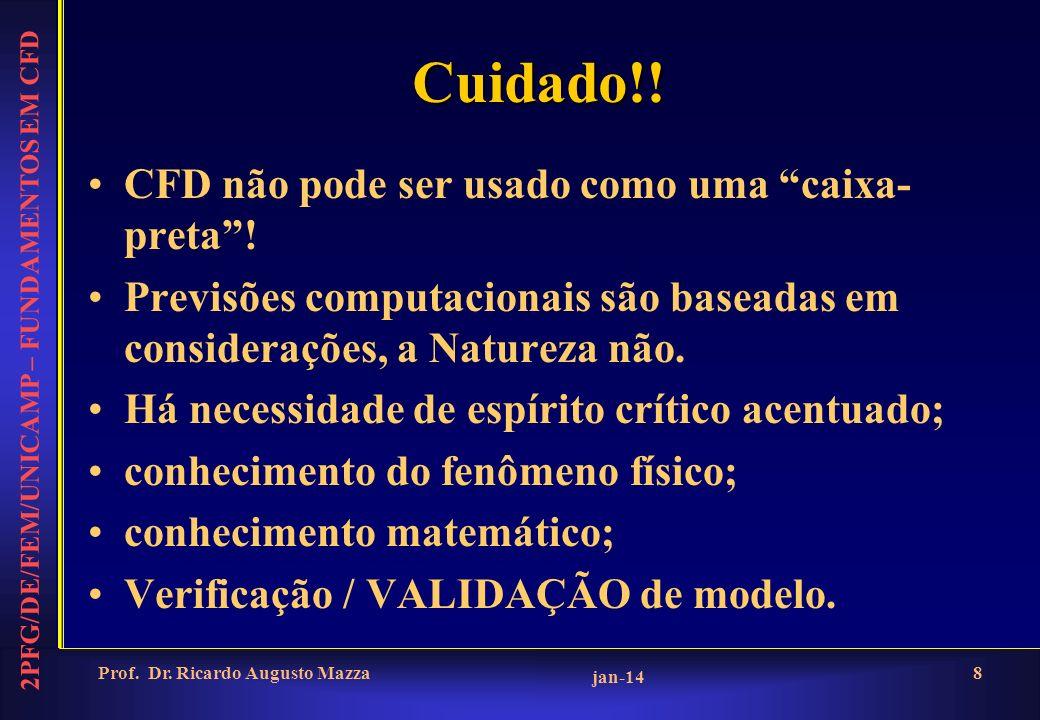 2PFG/DE/FEM/UNICAMP – FUNDAMENTOS EM CFD jan-14 Prof. Dr. Ricardo Augusto Mazza19
