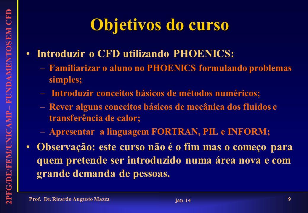2PFG/DE/FEM/UNICAMP – FUNDAMENTOS EM CFD jan-14 Prof. Dr. Ricardo Augusto Mazza20