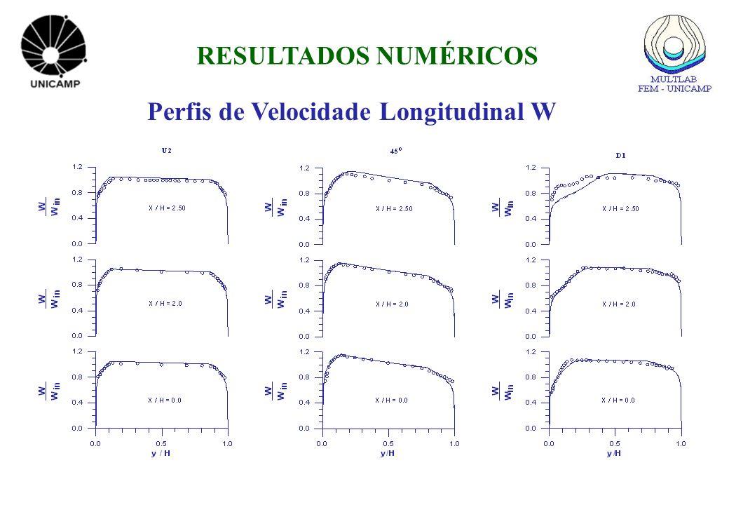 Perfis de Velocidade Longitudinal W RESULTADOS NUMÉRICOS