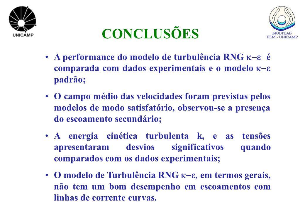 CONCLUSÕES A performance do modelo de turbulência RNG é comparada com dados experimentais e o modelo padrão; O campo médio das velocidades foram previ