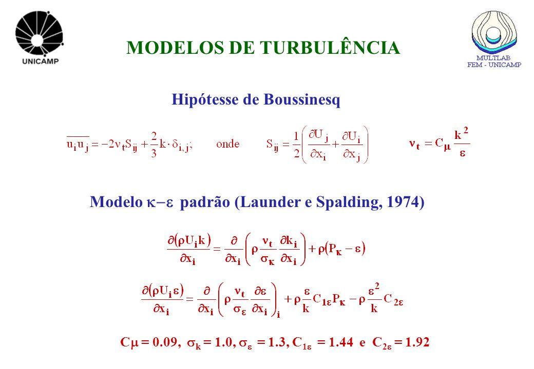 Modelo RNG (Yakholt et al.