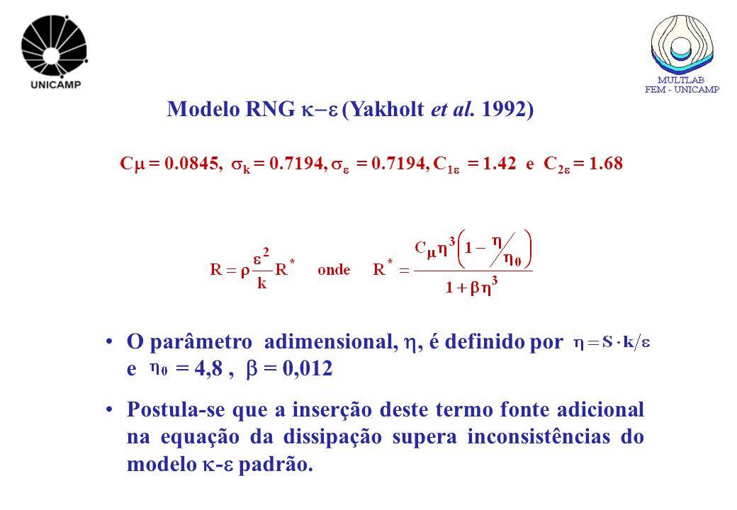 CONCLUSÕES A performance do modelo de turbulência RNG é comparada com dados experimentais e o modelo padrão; O campo médio das velocidades foram previstas pelos modelos de modo satisfatório, observou-se a presença do escoamento secundário; A energia cinética turbulenta k, e as tensões apresentaram desvios significativos quando comparados com os dados experimentais; O modelo de Turbulência RNG em termos gerais, não tem um bom desempenho em escoamentos com linhas de corrente curvas.