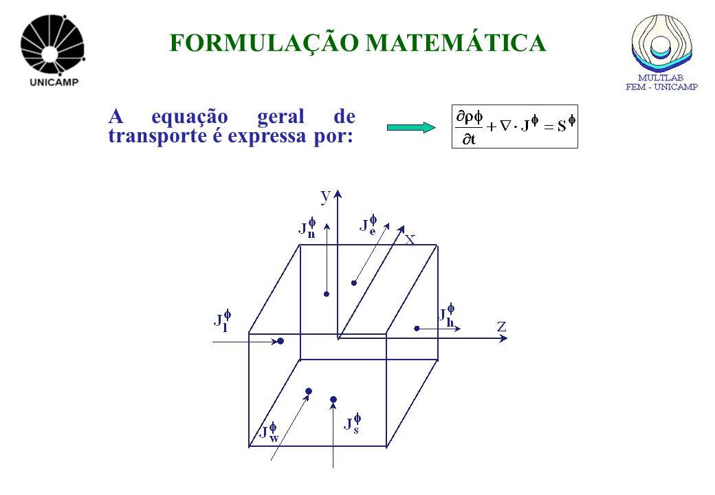 Utilizando a aproximação da teoria da camada limite as derivadas na direção do escoamento das Eqs.