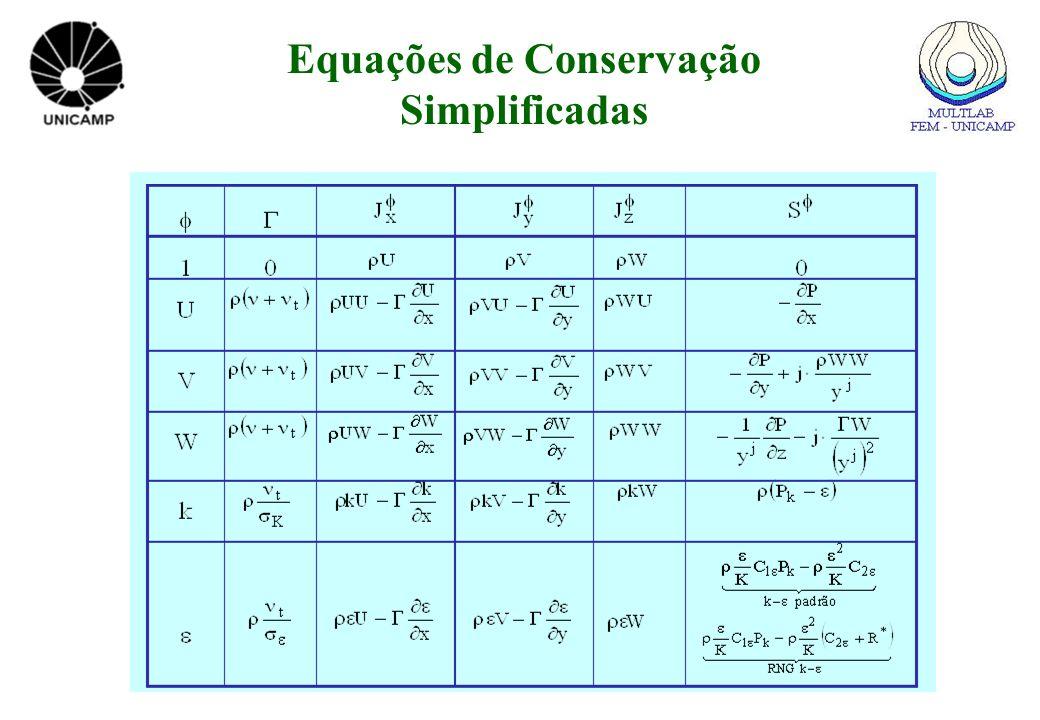 SOLUÇÃO NUMÉRICA - I As equações de conservação, são discretizadas por meio de VF com o esquema híbrido de interpolação e implementadas na forma semi- parabólica (Patrap and Spalding, 1976); Após a integração numérica as correções nas áreas das faces são dads por: