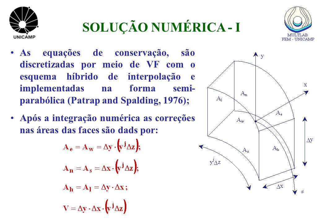 O algoritmo utilizado para resolver o problema de acoplamento P-V foi o SIMPLEST (Spalding 1994); A solução numérica das equações foi obtida utilizando-se o PHOENICS - CFD; O domínio computacional: (x,y,z) (3H, H, 15H+ /2) 40 < y + < 70 (y + = u*y/ ); A malha empregada possui 26x50x60 VC, não uniformes em (x,y) e uniforme em z.