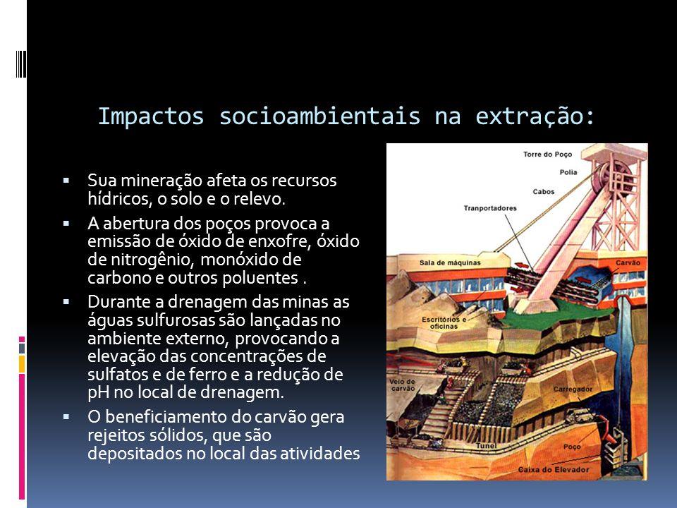 Impactos socioambientais na extração: Sua mineração afeta os recursos hídricos, o solo e o relevo. A abertura dos poços provoca a emissão de óxido de