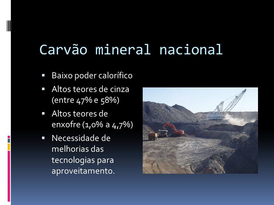 Carvão mineral nacional Baixo poder calorífico Altos teores de cinza (entre 47% e 58%) Altos teores de enxofre (1,0% a 4,7%) Necessidade de melhorias