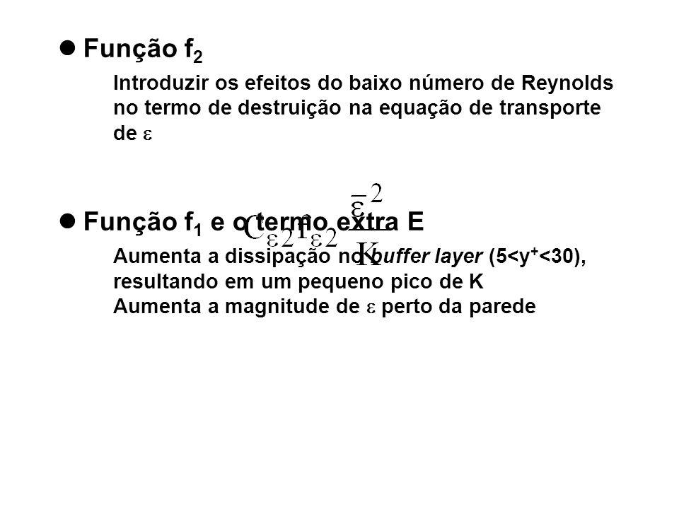 Função f 2 Introduzir os efeitos do baixo número de Reynolds no termo de destruição na equação de transporte de Função f 1 e o termo extra E Aumenta a