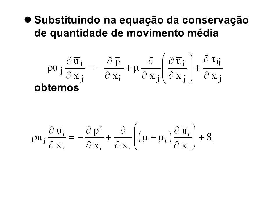 Substituindo na equação da conservação de quantidade de movimento média obtemos