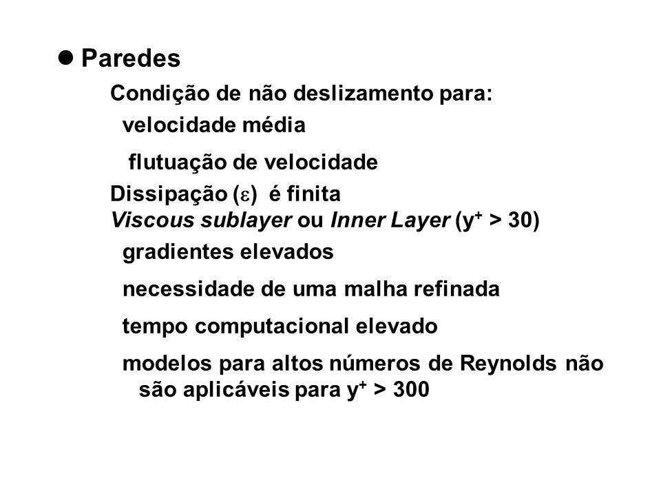 Paredes Condição de não deslizamento para: velocidade média flutuação de velocidade Dissipação ( ) é finita Viscous sublayer ou Inner Layer (y + > 30)