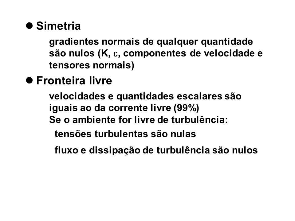 Simetria gradientes normais de qualquer quantidade são nulos (K,, componentes de velocidade e tensores normais) Fronteira livre velocidades e quantida
