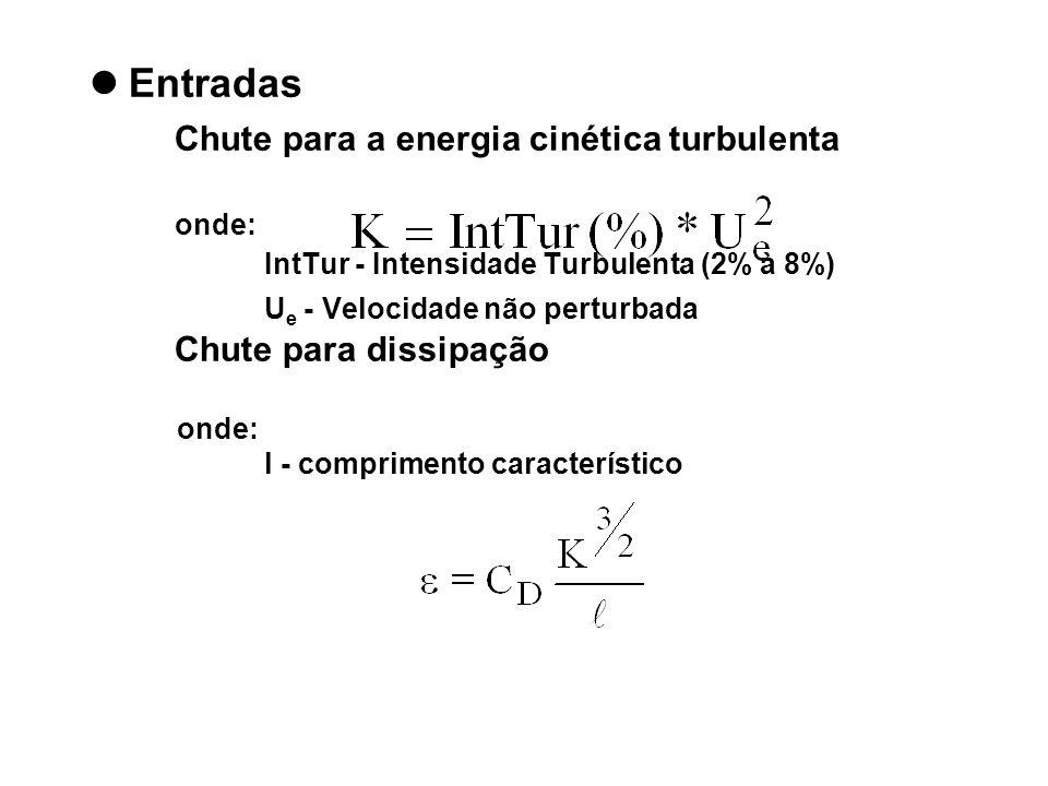 Entradas Chute para a energia cinética turbulenta onde: IntTur - Intensidade Turbulenta (2% à 8%) U e - Velocidade não perturbada Chute para dissipaçã