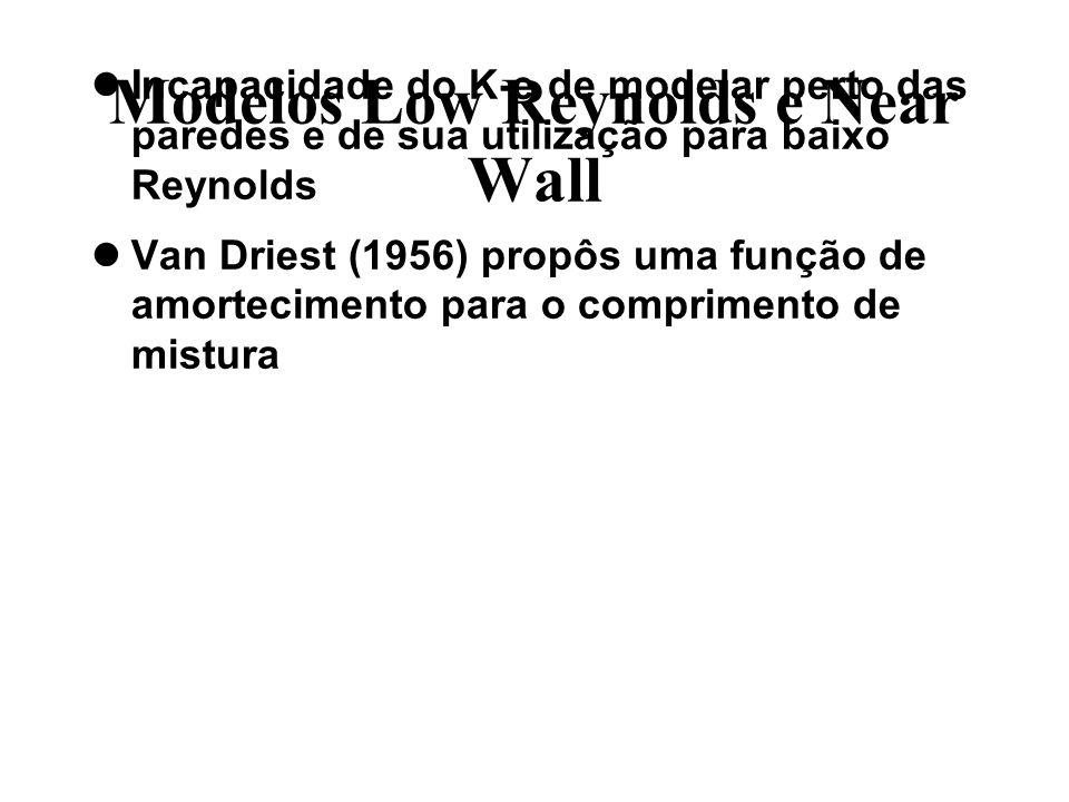 Modelos Low Reynolds e Near Wall Incapacidade do K-e de modelar perto das paredes e de sua utilização para baixo Reynolds Van Driest (1956) propôs uma
