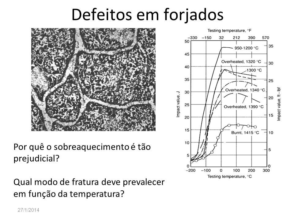 27/1/2014 Defeitos em forjados Por quê o sobreaquecimento é tão prejudicial? Qual modo de fratura deve prevalecer em função da temperatura?