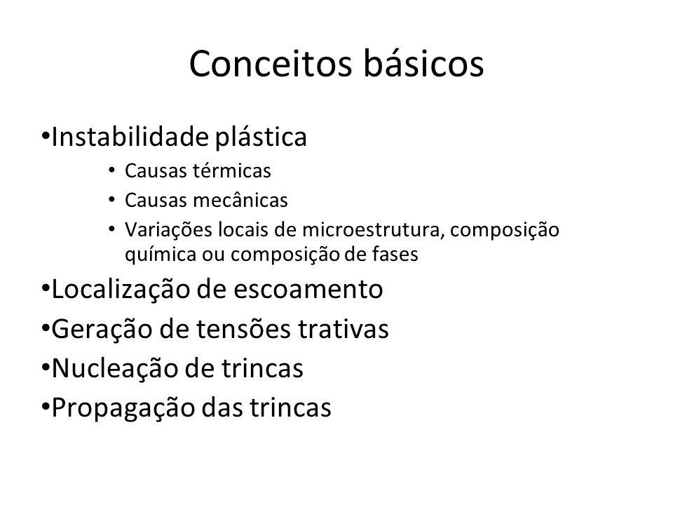 Conceitos básicos Instabilidade plástica Causas térmicas Causas mecânicas Variações locais de microestrutura, composição química ou composição de fase