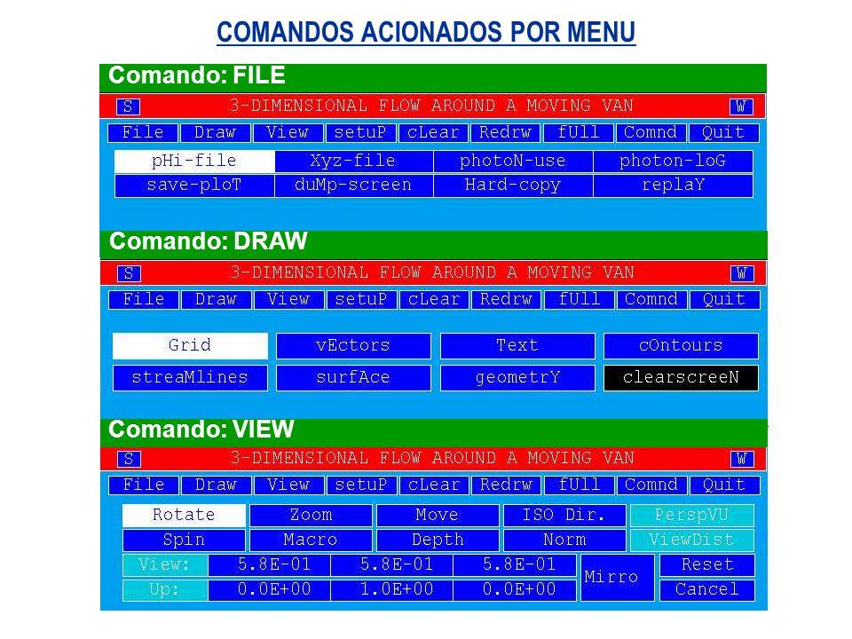 Comando: FILE Comando: DRAW Comando: VIEW COMANDOS ACIONADOS POR MENU