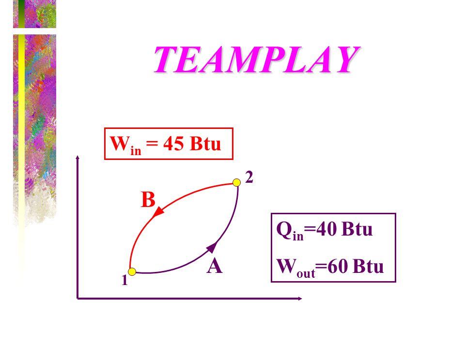 TEAMPLAY B A W in = 45 Btu Q in =40 Btu W out =60 Btu 1 2