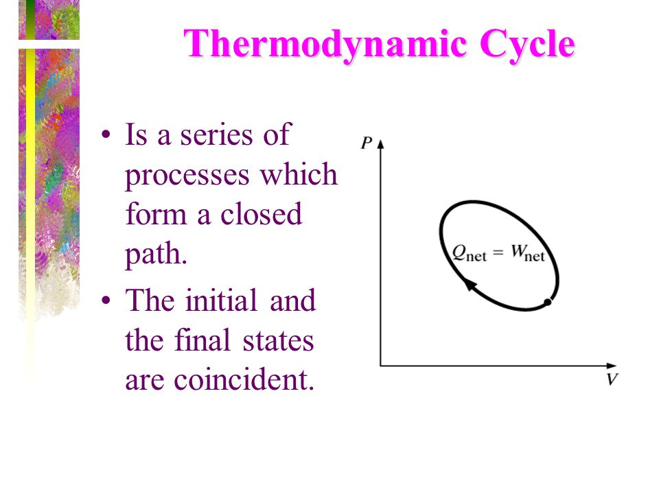 For What Thermodynamics Cycles Are For.Thermal engines work in a cyclic process.