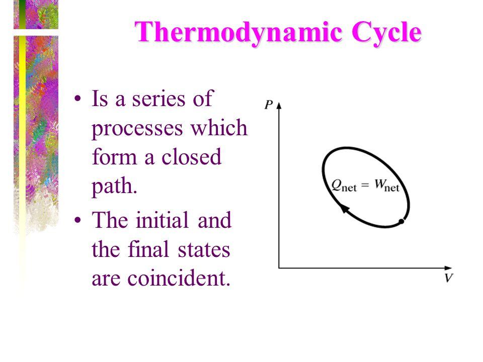 Ex4.16) P2 T s P1>P2 550ºC 30ºC