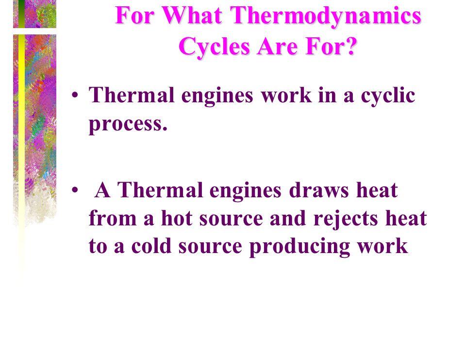 Illustration of A Turbofan Engine