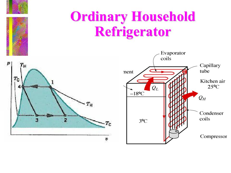 Ordinary Household Refrigerator