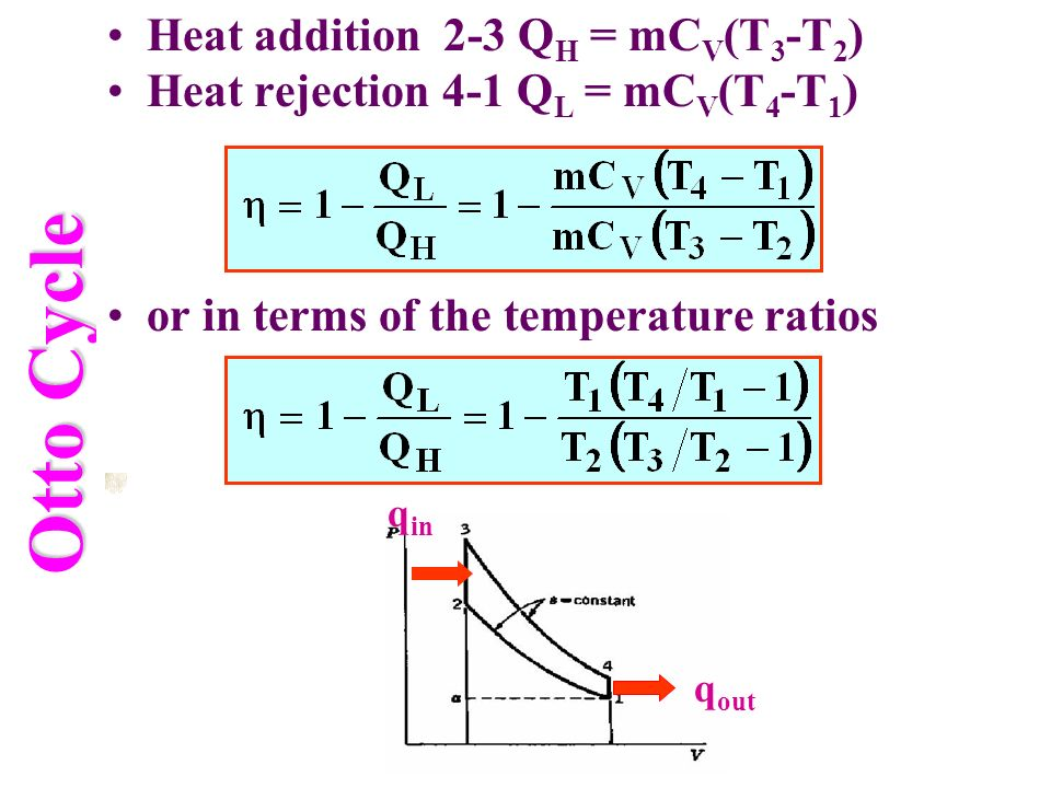 Otto Cycle Heat addition 2-3 Q H = mC V (T 3 -T 2 ) Heat rejection 4-1 Q L = mC V (T 4 -T 1 ) or in terms of the temperature ratios q out q in