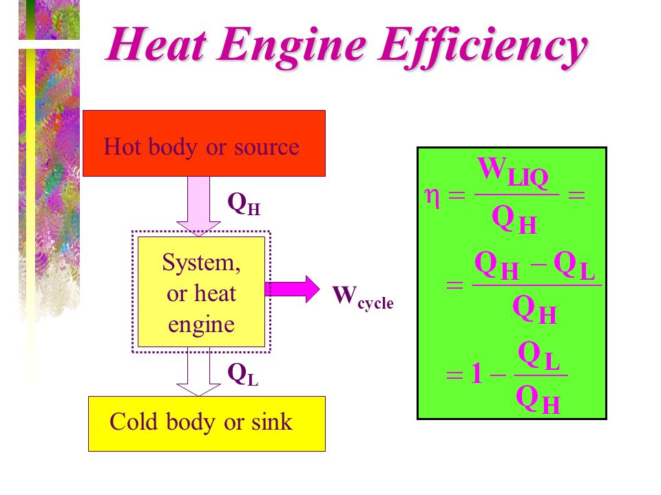 Heat Engine Efficiency W cycle Hot body or source Cold body or sink System, or heat engine QHQH QLQL