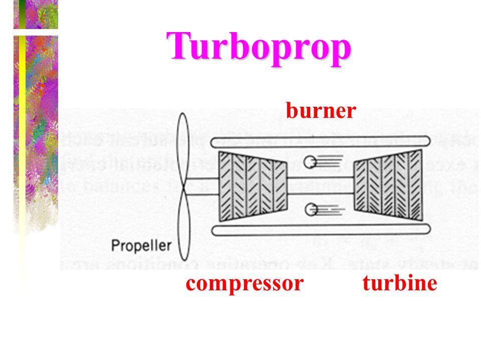 Turboprop compressorturbine burner