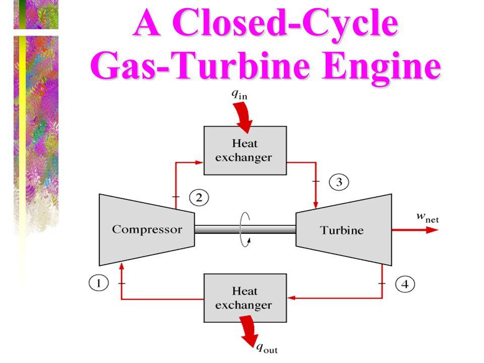 A Closed-Cycle Gas-Turbine Engine