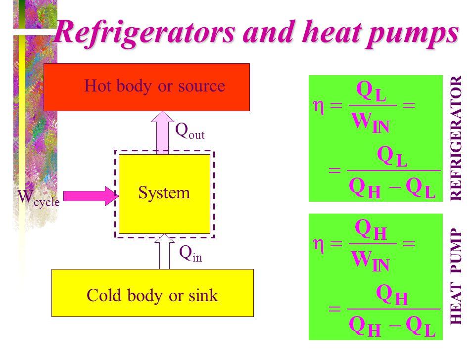 Resfriamento com Gelo Seco – processo a pressão const.