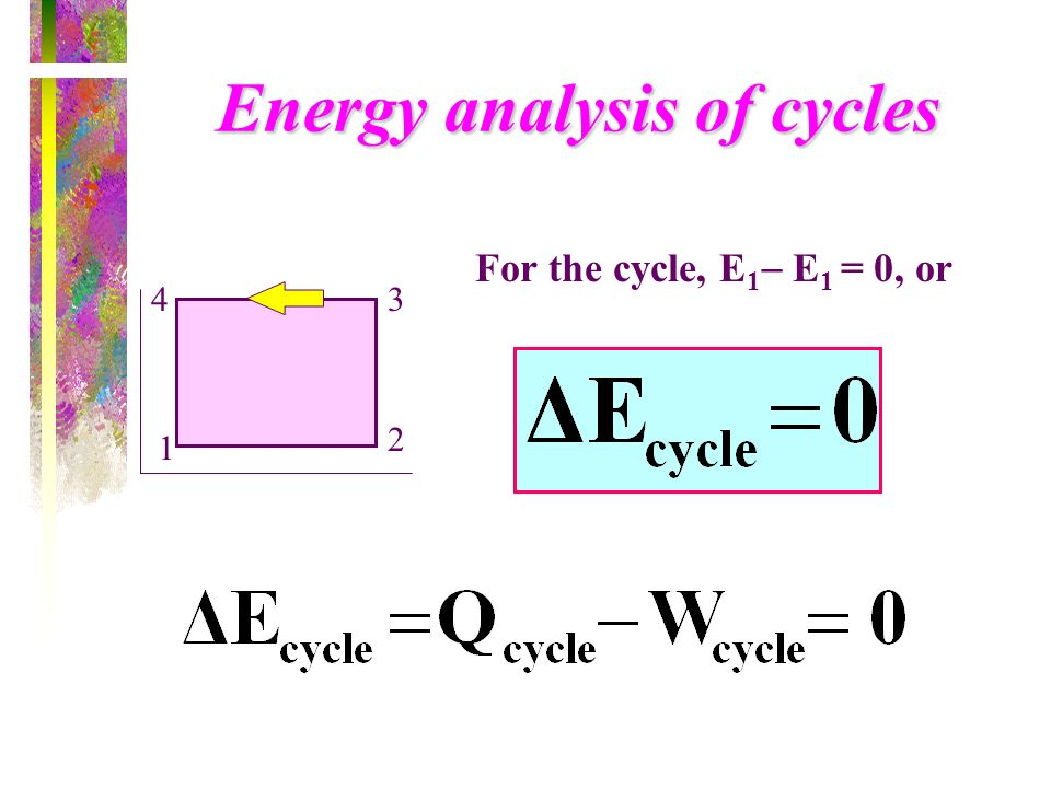 Vapor Power Cycles Well look specifically at the Rankine cycle, which is a vapor power cycle.