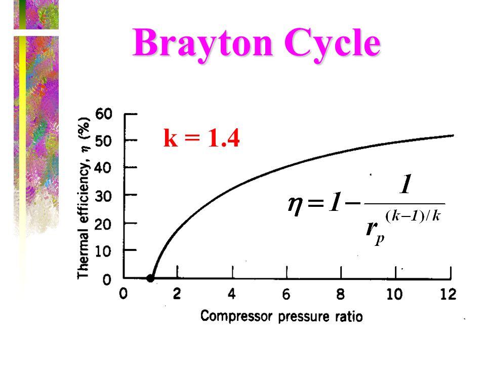 Brayton Cycle k = 1.4