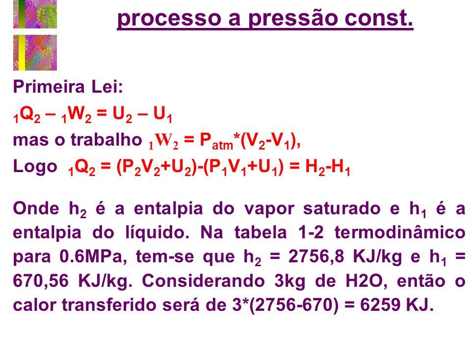 processo a pressão const. Primeira Lei: 1 Q 2 – 1 W 2 = U 2 – U 1 mas o trabalho 1 W 2 = P atm *(V 2 -V 1 ), Logo 1 Q 2 = (P 2 V 2 +U 2 )-(P 1 V 1 +U