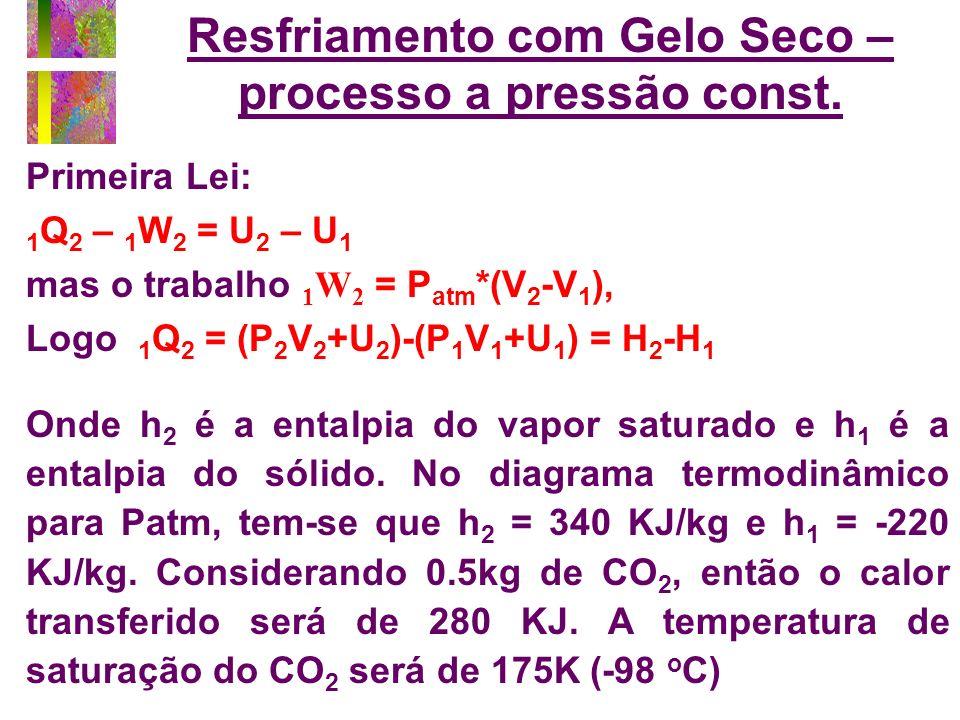 Resfriamento com Gelo Seco – processo a pressão const. Primeira Lei: 1 Q 2 – 1 W 2 = U 2 – U 1 mas o trabalho 1 W 2 = P atm *(V 2 -V 1 ), Logo 1 Q 2 =