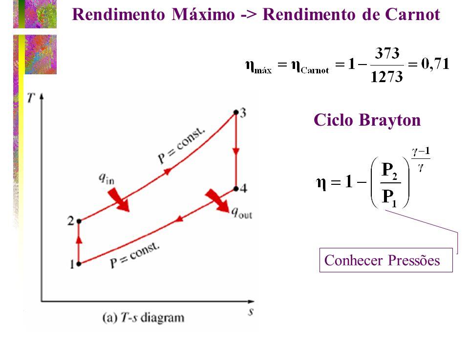 Rendimento Máximo -> Rendimento de Carnot Ciclo Brayton Conhecer Pressões